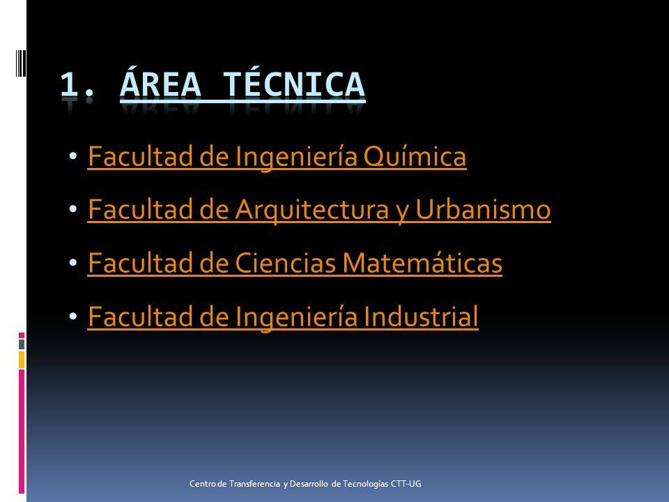 Facultad de Ingeniería Química Facultad de Ingeniería Química Facultad de Ingeniería Química Facultad de Ingeniería Química Facultad de Arquitectura y