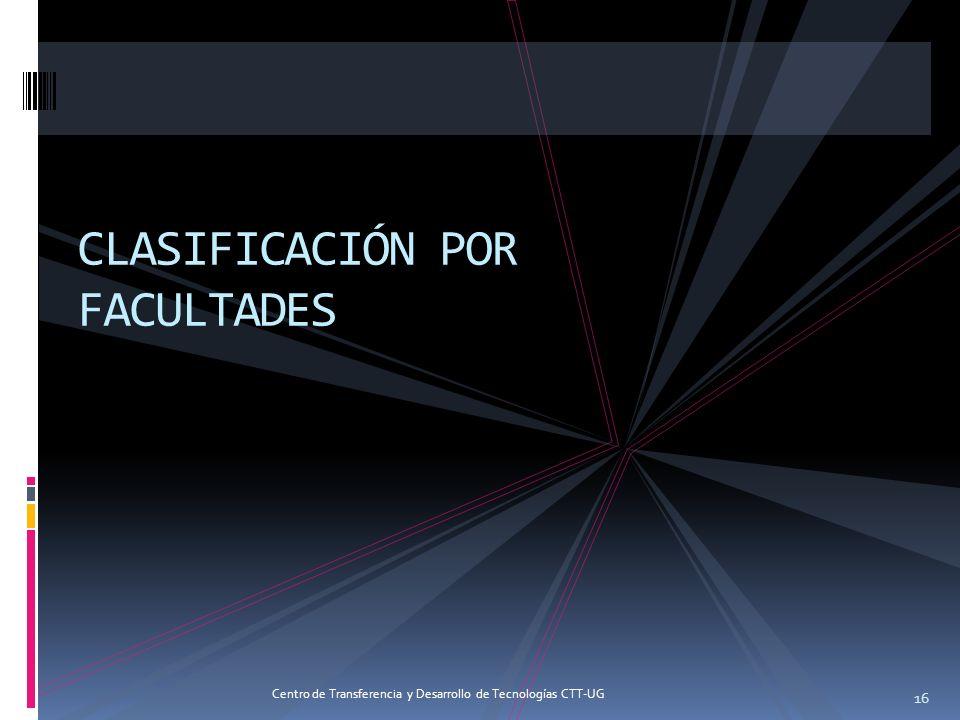 CLASIFICACIÓN POR FACULTADES 16 Centro de Transferencia y Desarrollo de Tecnologías CTT-UG