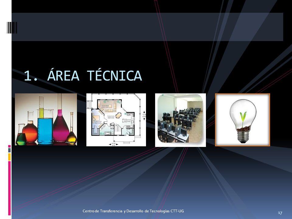 1. ÁREA TÉCNICA 17 Centro de Transferencia y Desarrollo de Tecnologías CTT-UG