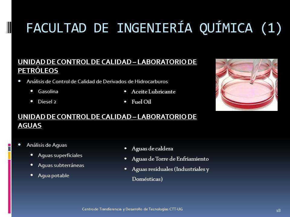 FACULTAD DE INGENIERÍA QUÍMICA (1) UNIDAD DE CONTROL DE CALIDAD – LABORATORIO DE PETRÓLEOS Análisis de Control de Calidad de Derivados de Hidrocarburo