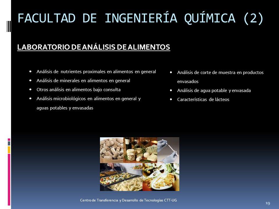 FACULTAD DE INGENIERÍA QUÍMICA (2) LABORATORIO DE ANÁLISIS DE ALIMENTOS Análisis de nutrientes proximales en alimentos en general Análisis de minerale