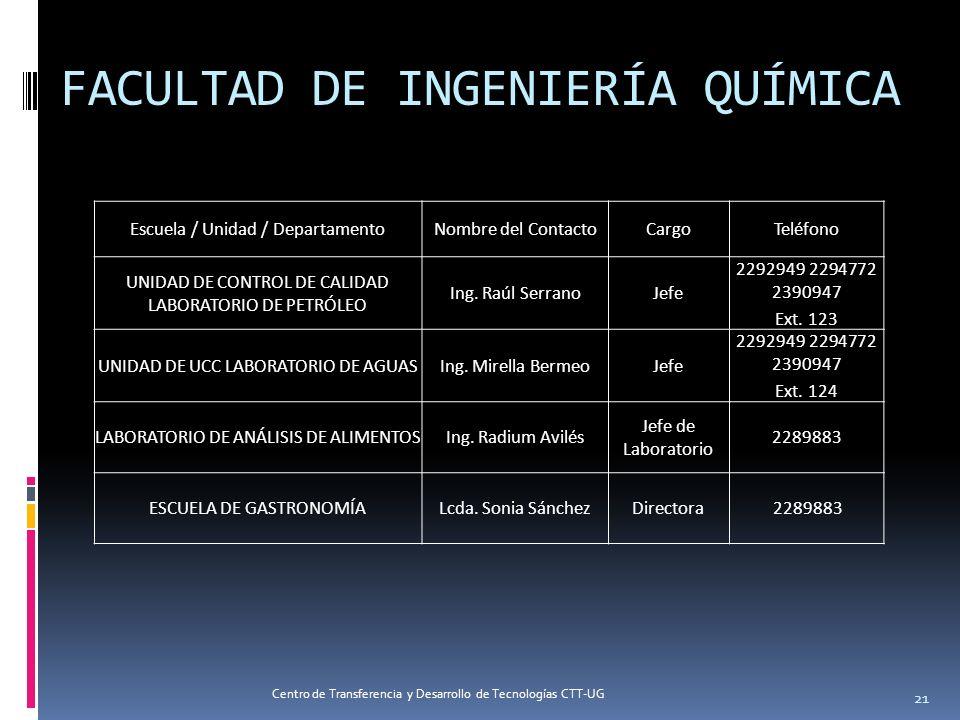 Escuela / Unidad / DepartamentoNombre del ContactoCargoTeléfono UNIDAD DE CONTROL DE CALIDAD LABORATORIO DE PETRÓLEO Ing. Raúl SerranoJefe 2292949 229