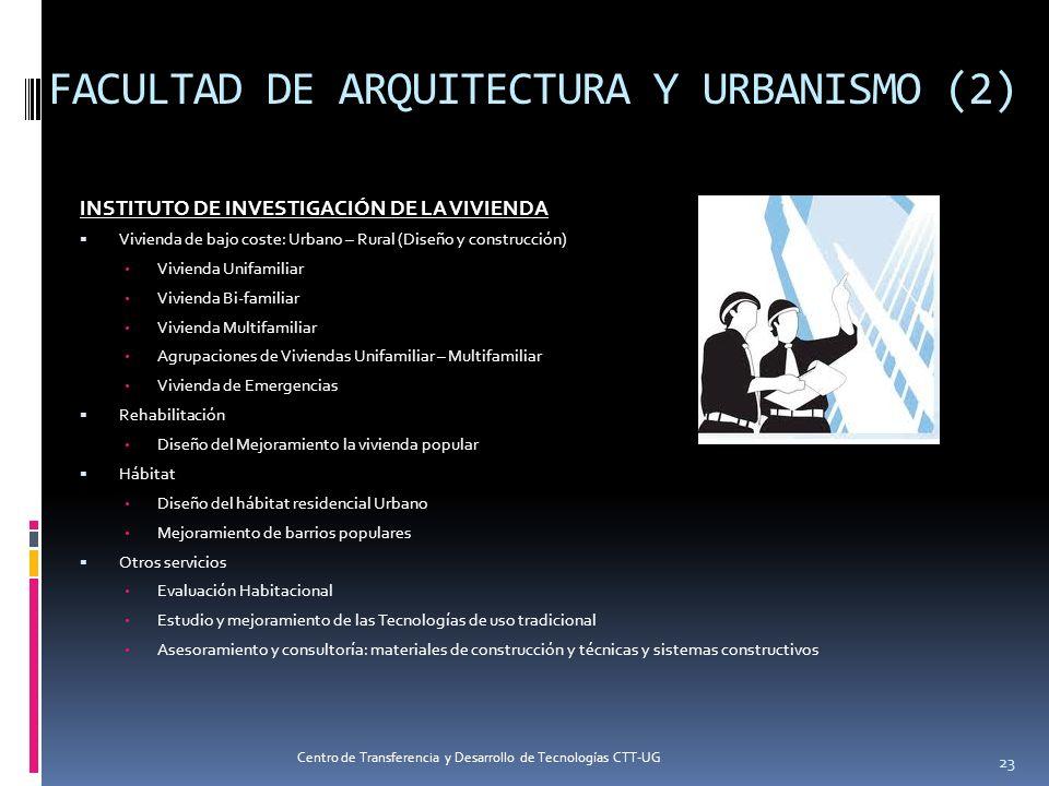 FACULTAD DE ARQUITECTURA Y URBANISMO (2) INSTITUTO DE INVESTIGACIÓN DE LA VIVIENDA Vivienda de bajo coste: Urbano – Rural (Diseño y construcción) Vivi