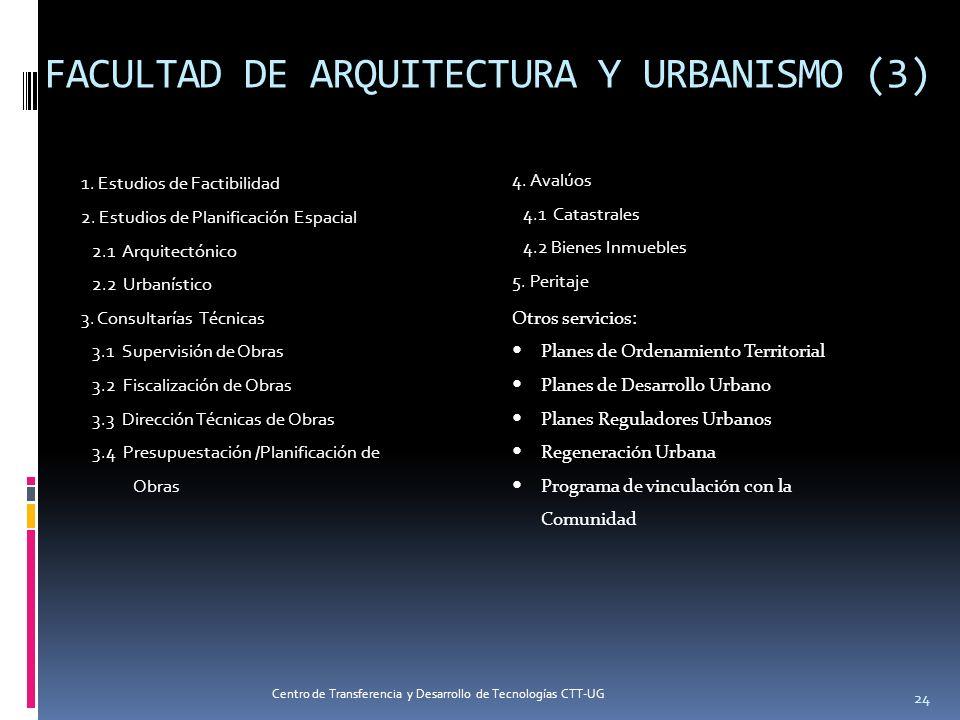 FACULTAD DE ARQUITECTURA Y URBANISMO (3) 1. Estudios de Factibilidad 2. Estudios de Planificación Espacial 2.1 Arquitectónico 2.2 Urbanístico 3. Consu