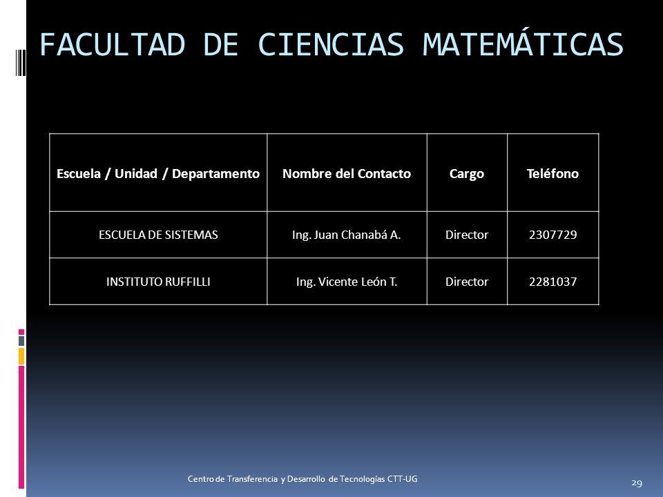 Escuela / Unidad / DepartamentoNombre del ContactoCargoTeléfono ESCUELA DE SISTEMASIng. Juan Chanabá A.Director2307729 INSTITUTO RUFFILLIIng. Vicente