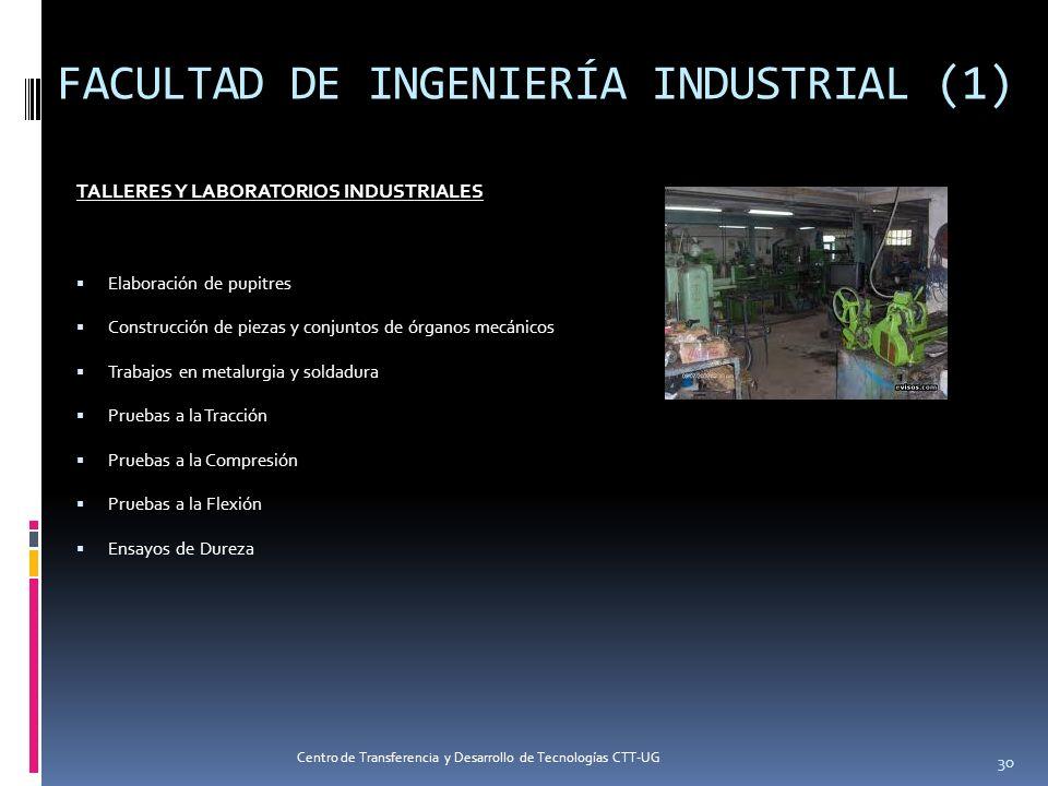 FACULTAD DE INGENIERÍA INDUSTRIAL (1) TALLERES Y LABORATORIOS INDUSTRIALES Elaboración de pupitres Construcción de piezas y conjuntos de órganos mecán