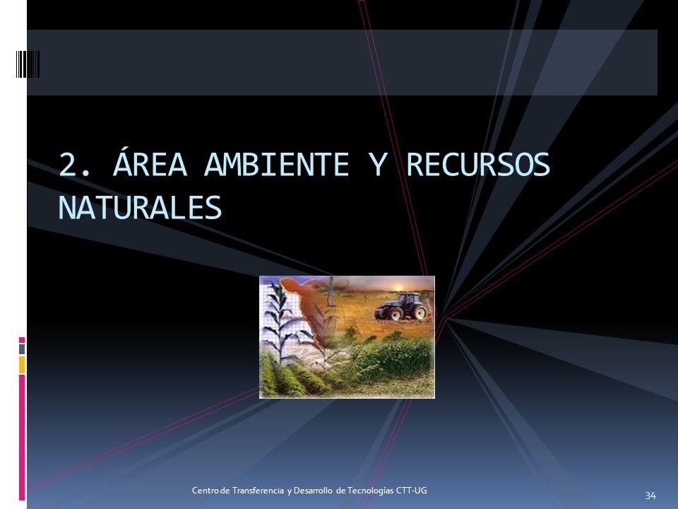 2. ÁREA AMBIENTE Y RECURSOS NATURALES 34 Centro de Transferencia y Desarrollo de Tecnologías CTT-UG