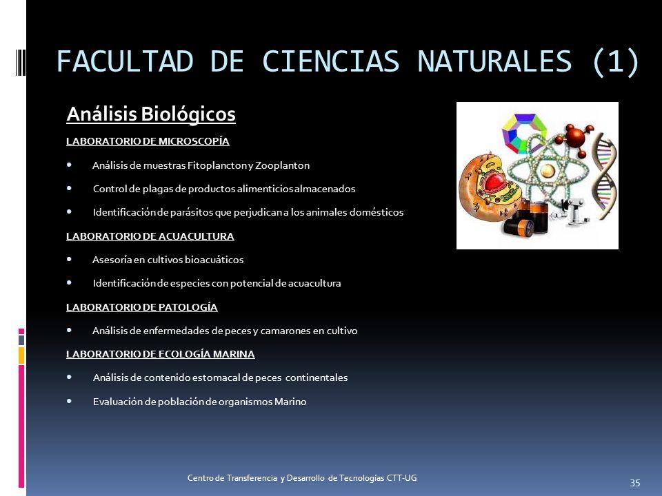 FACULTAD DE CIENCIAS NATURALES (1) Análisis Biológicos LABORATORIO DE MICROSCOPÍA Análisis de muestras Fitoplancton y Zooplanton Control de plagas de