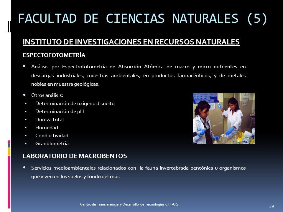 FACULTAD DE CIENCIAS NATURALES (5) INSTITUTO DE INVESTIGACIONES EN RECURSOS NATURALES ESPECTOFOTOMETRÍA Análisis por Espectrofotometría de Absorción A