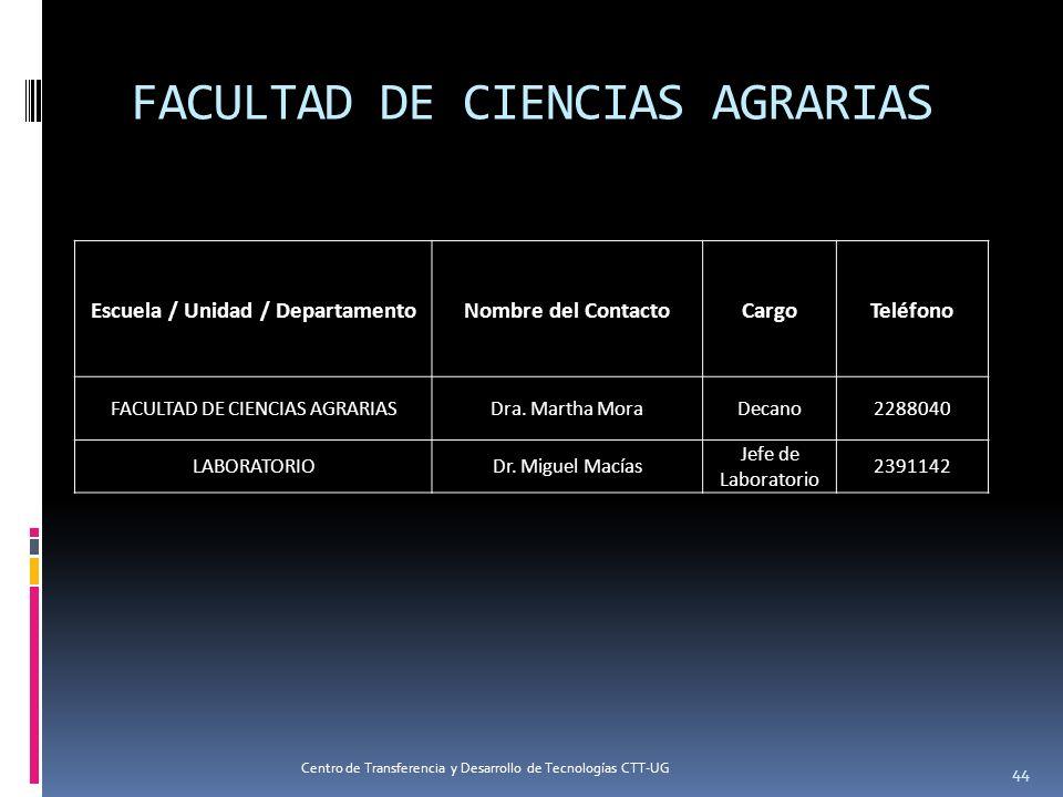 Escuela / Unidad / DepartamentoNombre del ContactoCargoTeléfono FACULTAD DE CIENCIAS AGRARIASDra. Martha MoraDecano2288040 LABORATORIODr. Miguel Macía