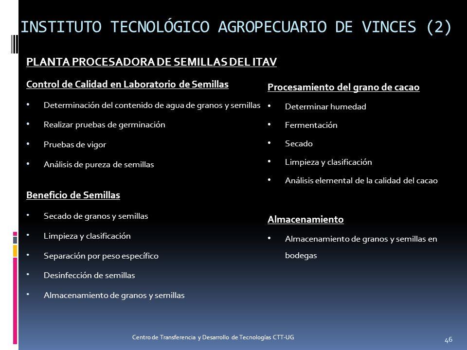 INSTITUTO TECNOLÓGICO AGROPECUARIO DE VINCES (2) PLANTA PROCESADORA DE SEMILLAS DEL ITAV Control de Calidad en Laboratorio de Semillas Determinación d