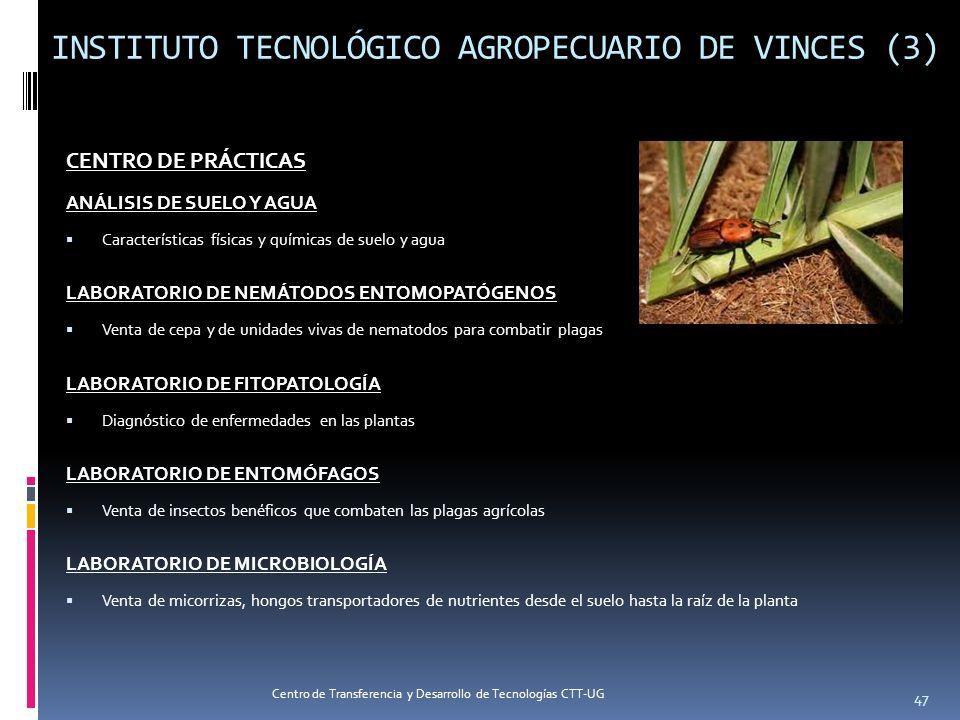 INSTITUTO TECNOLÓGICO AGROPECUARIO DE VINCES (3) CENTRO DE PRÁCTICAS ANÁLISIS DE SUELO Y AGUA Características físicas y químicas de suelo y agua LABOR