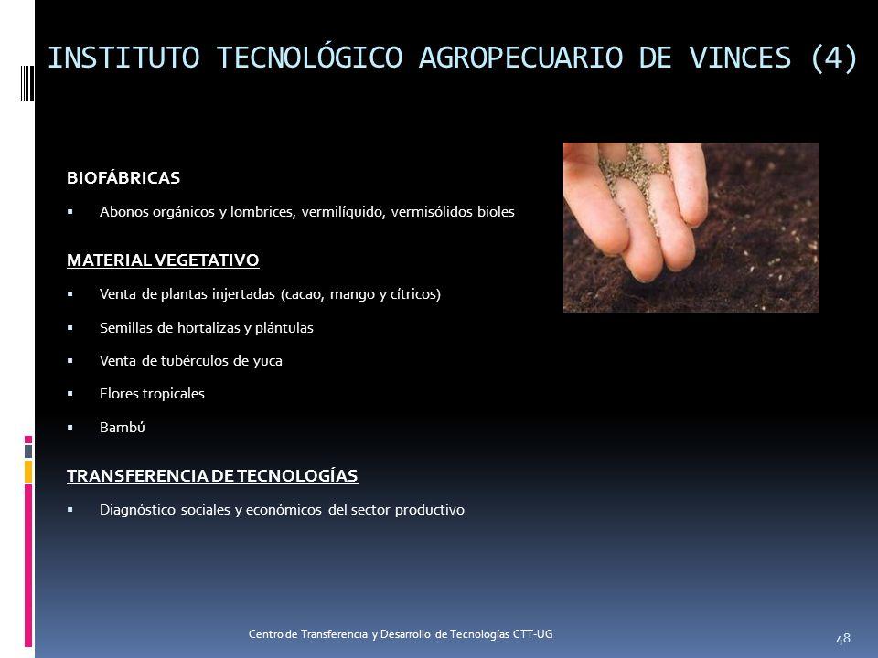 INSTITUTO TECNOLÓGICO AGROPECUARIO DE VINCES (4) CENTRO DE PRÁCTICAS BIOFÁBRICAS Abonos orgánicos y lombrices, vermilíquido, vermisólidos bioles MATER