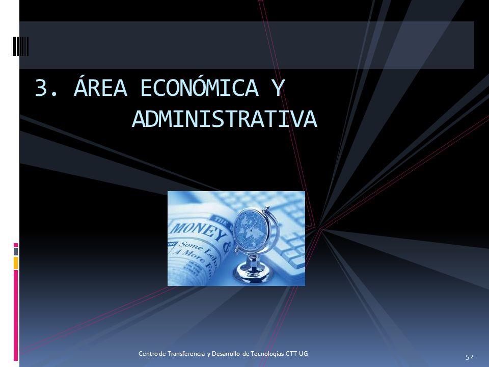 3. ÁREA ECONÓMICA Y ADMINISTRATIVA 52 Centro de Transferencia y Desarrollo de Tecnologías CTT-UG