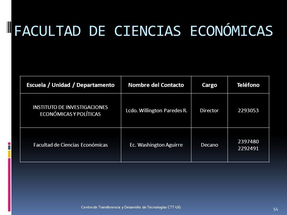 Escuela / Unidad / DepartamentoNombre del ContactoCargoTeléfono INSTITUTO DE INVESTIGACIONES ECONÓMICAS Y POLÍTICAS Lcdo. Willington Paredes R.Directo