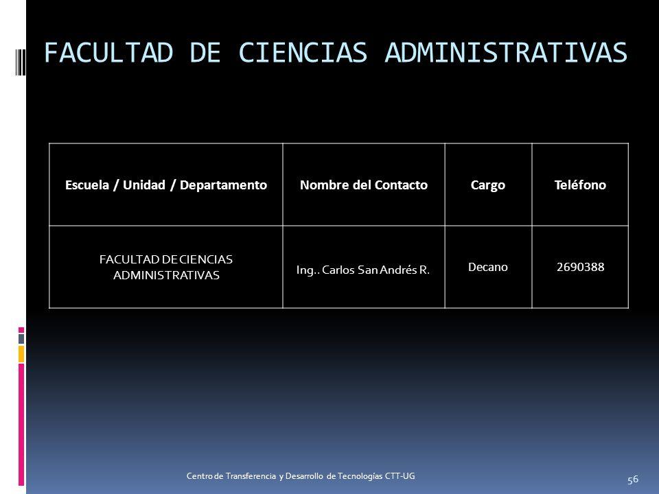 Escuela / Unidad / DepartamentoNombre del ContactoCargoTeléfono FACULTAD DE CIENCIAS ADMINISTRATIVAS Ing.. Carlos San Andrés R. Decano2690388 56 Centr