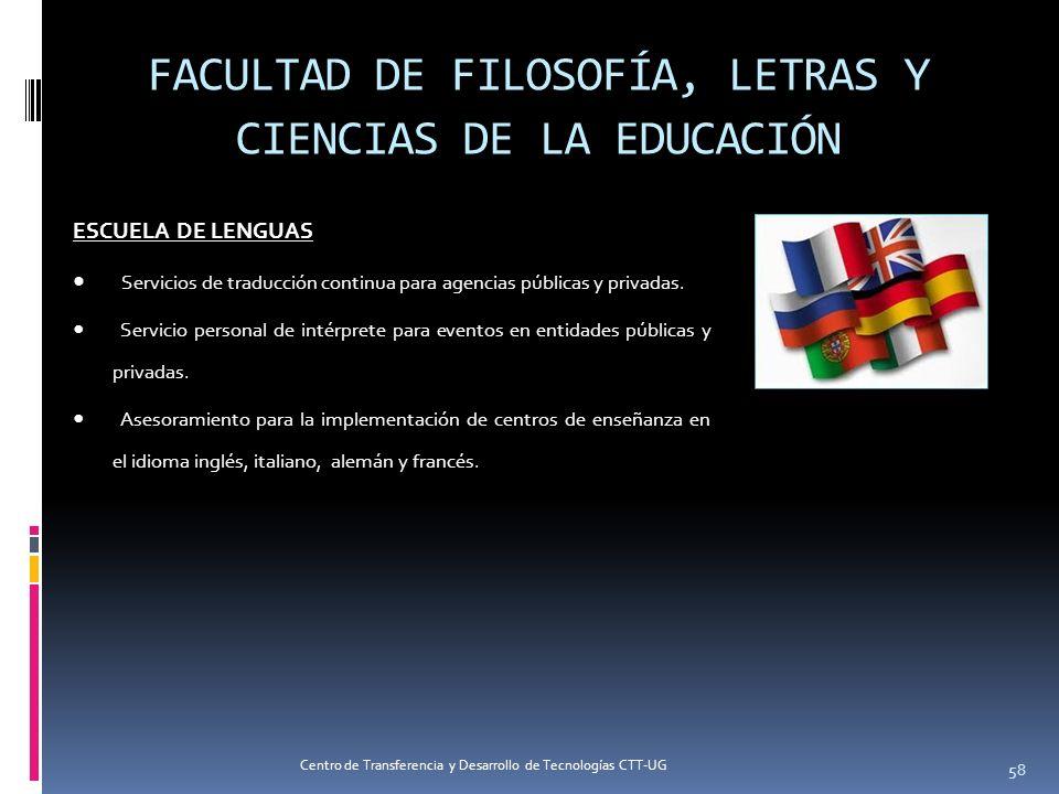 58 FACULTAD DE FILOSOFÍA, LETRAS Y CIENCIAS DE LA EDUCACIÓN ESCUELA DE LENGUAS Servicios de traducción continua para agencias públicas y privadas. Ser