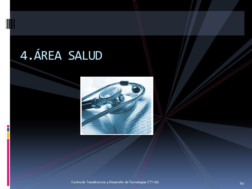 4.ÁREA SALUD 60 Centro de Transferencia y Desarrollo de Tecnologías CTT-UG