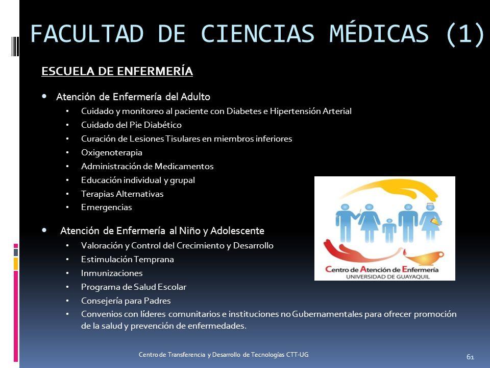 FACULTAD DE CIENCIAS MÉDICAS (1) ESCUELA DE ENFERMERÍA Atención de Enfermería del Adulto Cuidado y monitoreo al paciente con Diabetes e Hipertensión A