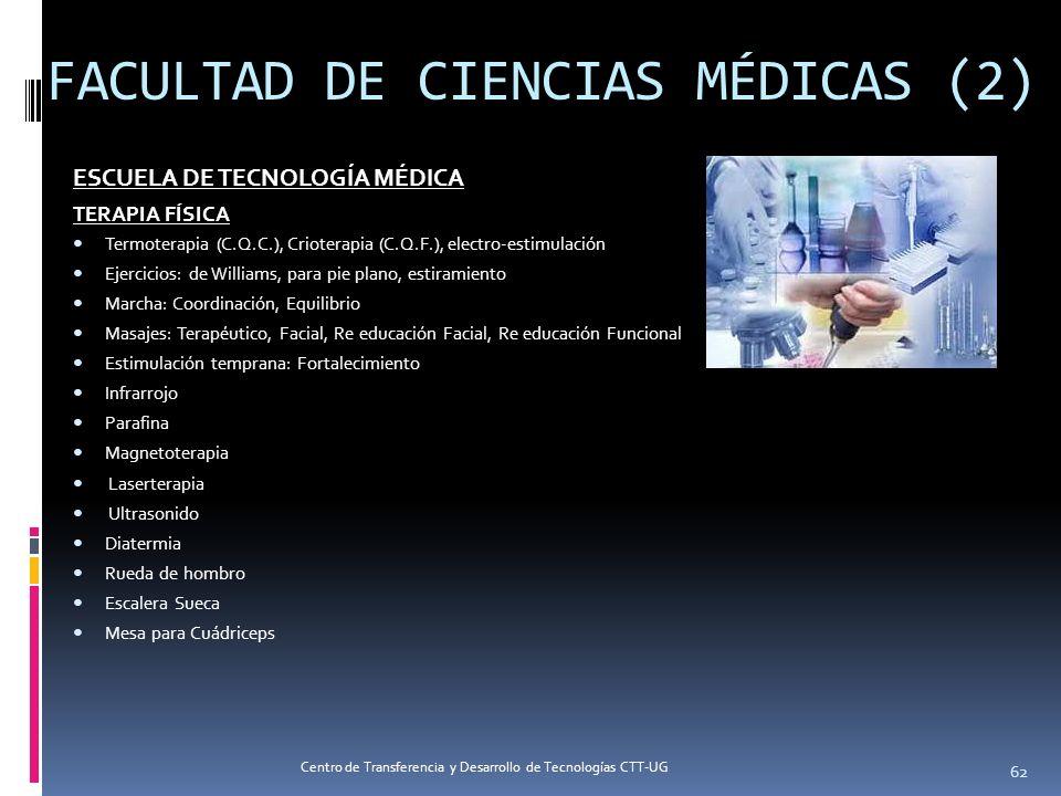 FACULTAD DE CIENCIAS MÉDICAS (2) ESCUELA DE TECNOLOGÍA MÉDICA TERAPIA FÍSICA Termoterapia (C.Q.C.), Crioterapia (C.Q.F.), electro-estimulación Ejercic