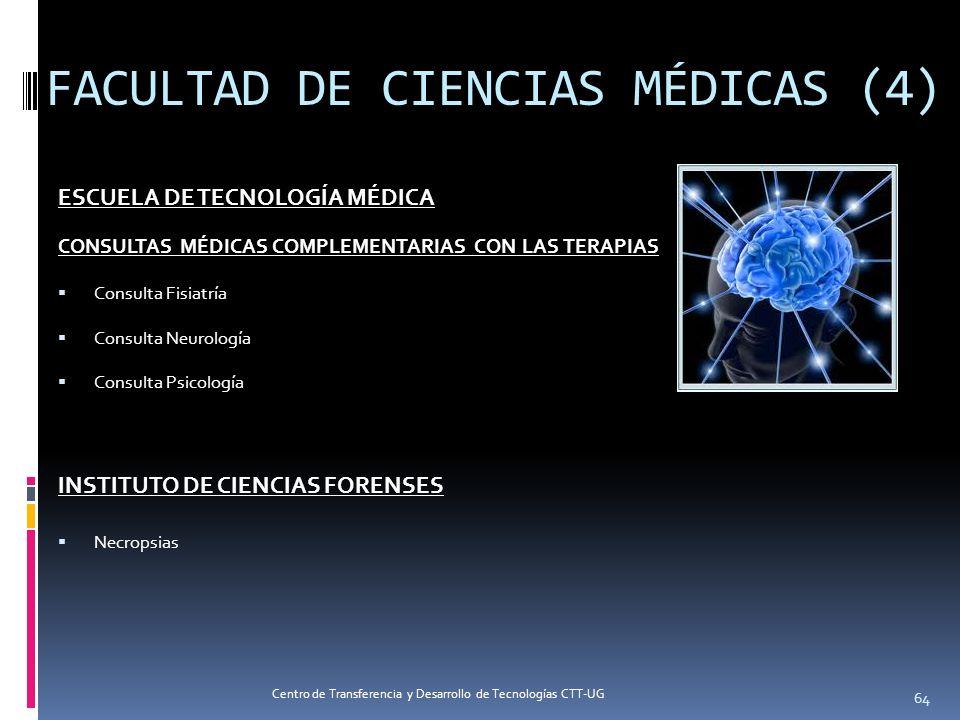 FACULTAD DE CIENCIAS MÉDICAS (4) ESCUELA DE TECNOLOGÍA MÉDICA CONSULTAS MÉDICAS COMPLEMENTARIAS CON LAS TERAPIAS Consulta Fisiatría Consulta Neurologí