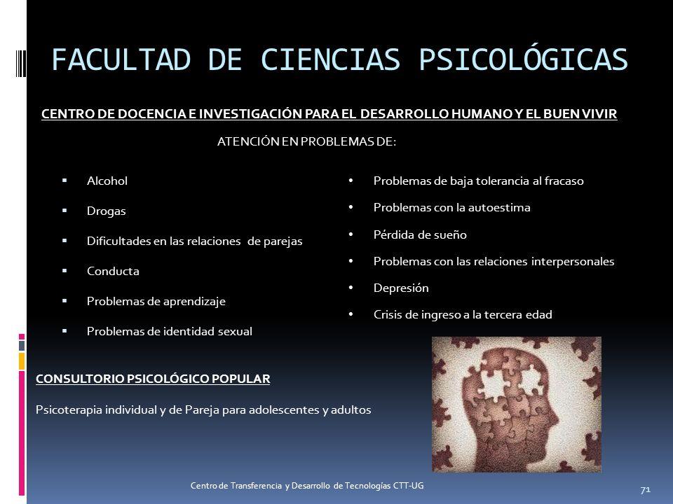 FACULTAD DE CIENCIAS PSICOLÓGICAS Alcohol Drogas Dificultades en las relaciones de parejas Conducta Problemas de aprendizaje Problemas de identidad se