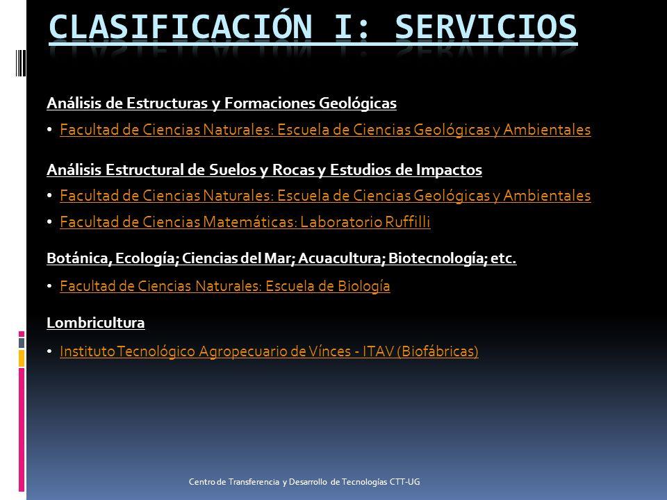 Análisis de Estructuras y Formaciones Geológicas Facultad de Ciencias Naturales: Escuela de Ciencias Geológicas y Ambientales Análisis Estructural de