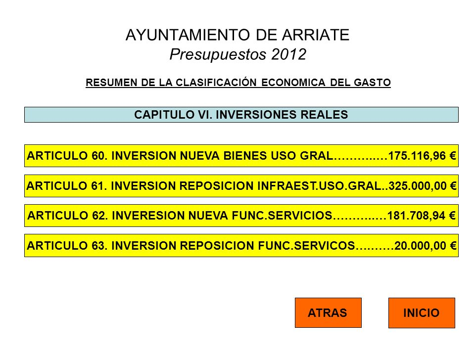 AYUNTAMIENTO DE ARRIATE Presupuestos 2012 RESUMEN DE LA CLASIFICACIÓN ECONOMICA DEL GASTO CAPITULO VI. INVERSIONES REALES ATRAS INICIO ARTICULO 60. IN