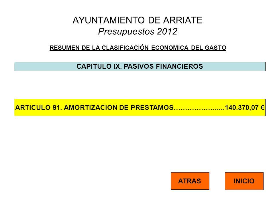 AYUNTAMIENTO DE ARRIATE Presupuestos 2012 RESUMEN DE LA CLASIFICACIÓN ECONOMICA DEL GASTO CAPITULO IX. PASIVOS FINANCIEROS ATRAS INICIO ARTICULO 91. A