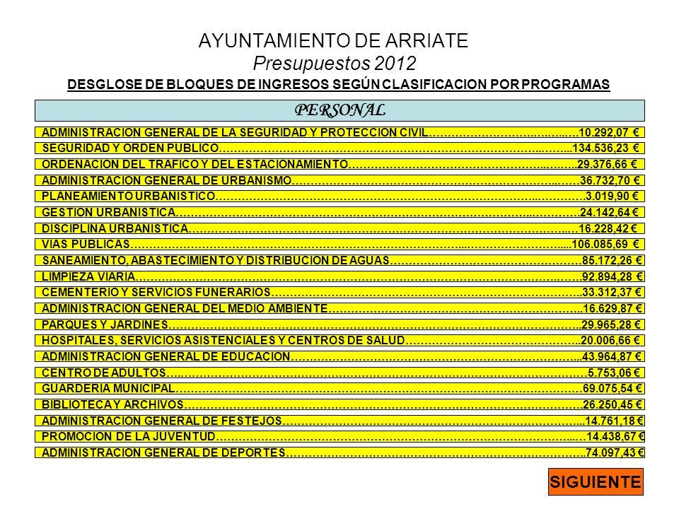 AYUNTAMIENTO DE ARRIATE Presupuestos 2012 DESGLOSE DE BLOQUES DE INGRESOS SEGÚN CLASIFICACION POR PROGRAMAS PERSONAL ADMINISTRACION GENERAL DE LA SEGU