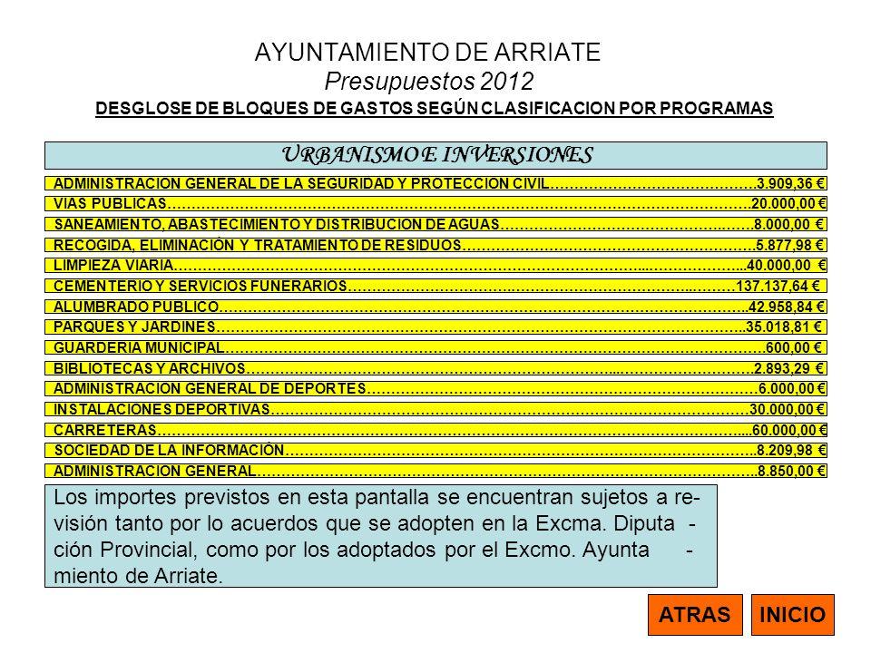 AYUNTAMIENTO DE ARRIATE Presupuestos 2012 DESGLOSE DE BLOQUES DE GASTOS SEGÚN CLASIFICACION POR PROGRAMAS URBANISMO E INVERSIONES INICIOATRAS ADMINISTRACION GENERAL DE LA SEGURIDAD Y PROTECCION CIVIL…………………………………….3.909,36 VIAS PUBLICAS………………………………………………………………………………………………………….20.000,00 SANEAMIENTO, ABASTECIMIENTO Y DISTRIBUCION DE AGUAS……………………………………….…….8.000,00 RECOGIDA, ELIMINACIÓN Y TRATAMIENTO DE RESIDUOS…………………………………………………….5.877,98 LIMPIEZA VIARIA……………………………………………………………………………………...………………...40.000,00 CEMENTERIO Y SERVICIOS FUNERARIOS…………………………….………………………………..………137.137,64 ALUMBRADO PUBLICO………………………………………………………………………………………………..42.958,84 PARQUES Y JARDINES………………………………………………………………………………………………..35.018,81 GUARDERIA MUNICIPAL………………………………………………………………………………………………….600,00 BIBLIOTECAS Y ARCHIVOS…………………………………………………………………...……………………….2.893,29 ADMINISTRACION GENERAL DE DEPORTES………………………………………………………………………6.000,00 INSTALACIONES DEPORTIVAS………………………………………………………………………………………30.000,00 CARRETERAS…………………………………………………………………………………………………………....60.000,00 SOCIEDAD DE LA INFORMACIÓN……………………………………………………………………………………..8.209,98 ADMINISTRACION GENERAL…………………………………………………………………………………………..8.850,00 Los importes previstos en esta pantalla se encuentran sujetos a re- visión tanto por lo acuerdos que se adopten en la Excma.
