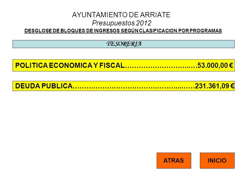 AYUNTAMIENTO DE ARRIATE Presupuestos 2012 DESGLOSE DE BLOQUES DE INGRESOS SEGÚN CLASIFICACION POR PROGRAMAS TESORERIA POLITICA ECONOMICA Y FISCAL………………………..…53.000,00 DEUDA PUBLICA………………………………………...……231.361,09 INICIOATRAS
