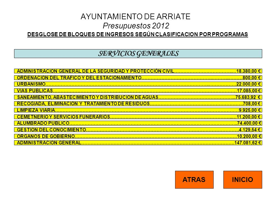 AYUNTAMIENTO DE ARRIATE Presupuestos 2012 DESGLOSE DE BLOQUES DE INGRESOS SEGÚN CLASIFICACION POR PROGRAMAS SERVICIOS GENERALES INICIOATRAS ADMINISTRACION GENERAL DE LA SEGURIDAD Y PROTECCIÓN CIVIL………………………………..…18.380,00 ORDENACION DEL TRAFICO Y DEL ESTACIONAMIENTO……………………………………….………...………800,00 URBANISMO……………………………………………………………………………………………..………………22.000,00 VIAS PUBLICAS…………………………………………………………………………………………………………17.085,00 SANEAMIENTO, ABASTECIMIENTO Y DISTRIBUCION DE AGUAS…………………………………………...75.683,92 RECOGIADA, ELIMINACION Y TRATAMIENTO DE RESIDUOS…………………………………………………….708,00 LIMPIEZA VIARIA…………………………………………………………………………………………………………9.925,00 CEMETNERIO Y SERVICIOS FUNERARIOS……………………………………………………………………..…11.200,00 ALUMBRADO PUBLICO………………………………………………………………………………………………..74.400,00 GESTION DEL CONOCIMIENTO……………………………………………………………………………………….4.129,54 ORGANOS DE GOBIERNO…………………………………………………………………………………………….10.200,00 ADMINISTRACION GENERAL……………………………………………………………………………………….147.081,62