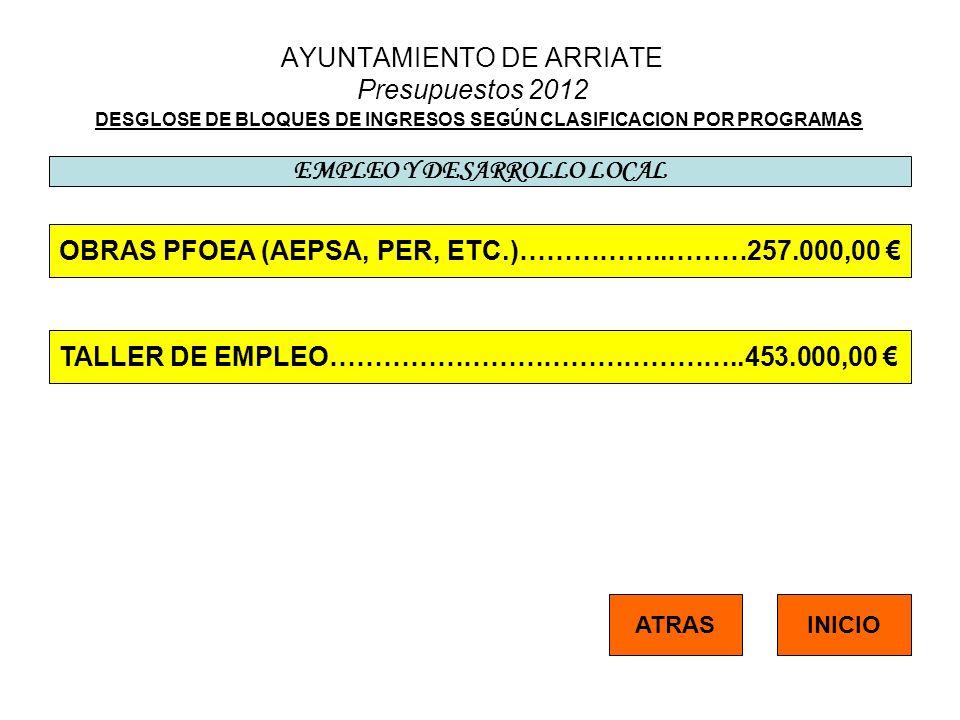 AYUNTAMIENTO DE ARRIATE Presupuestos 2012 DESGLOSE DE BLOQUES DE INGRESOS SEGÚN CLASIFICACION POR PROGRAMAS EMPLEO Y DESARROLLO LOCAL OBRAS PFOEA (AEPSA, PER, ETC.)……………..………257.000,00 INICIOATRAS TALLER DE EMPLEO………………………………………..453.000,00