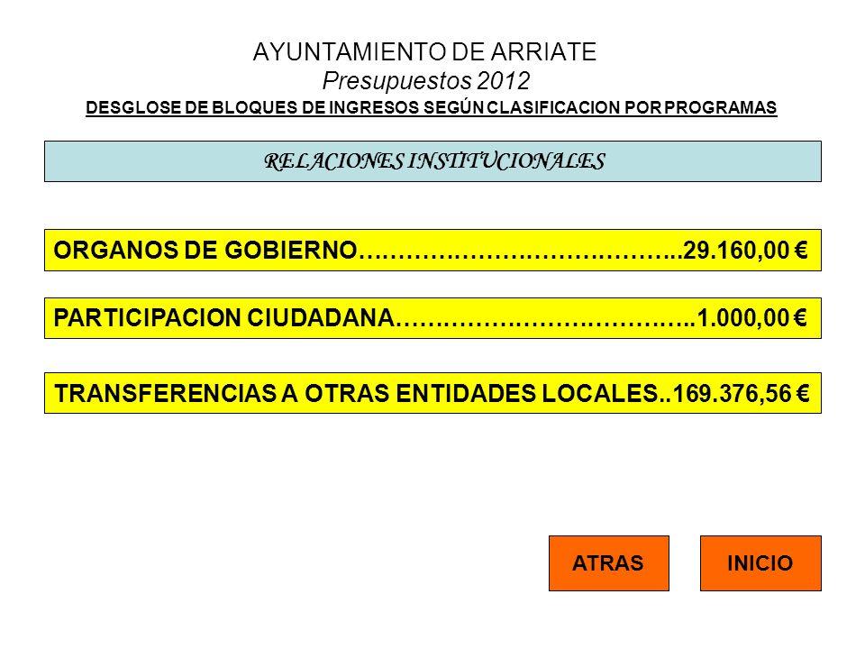 AYUNTAMIENTO DE ARRIATE Presupuestos 2012 DESGLOSE DE BLOQUES DE INGRESOS SEGÚN CLASIFICACION POR PROGRAMAS RELACIONES INSTITUCIONALES ORGANOS DE GOBI
