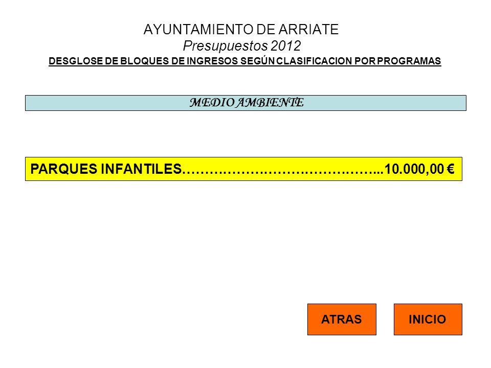 AYUNTAMIENTO DE ARRIATE Presupuestos 2012 DESGLOSE DE BLOQUES DE INGRESOS SEGÚN CLASIFICACION POR PROGRAMAS MEDIO AMBIENTE PARQUES INFANTILES……………………………………...10.000,00 INICIOATRAS