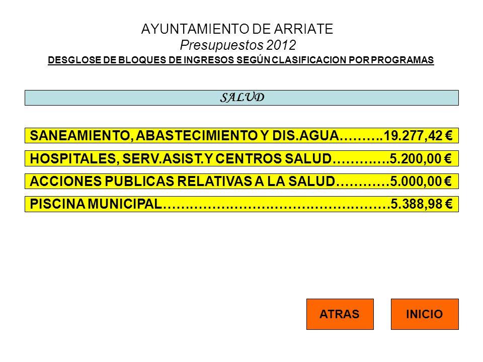 AYUNTAMIENTO DE ARRIATE Presupuestos 2012 DESGLOSE DE BLOQUES DE INGRESOS SEGÚN CLASIFICACION POR PROGRAMAS SALUD SANEAMIENTO, ABASTECIMIENTO Y DIS.AGUA……….19.277,42 HOSPITALES, SERV.ASIST.Y CENTROS SALUD………….5.200,00 ACCIONES PUBLICAS RELATIVAS A LA SALUD…………5.000,00 PISCINA MUNICIPAL……………………………………………5.388,98 INICIOATRAS