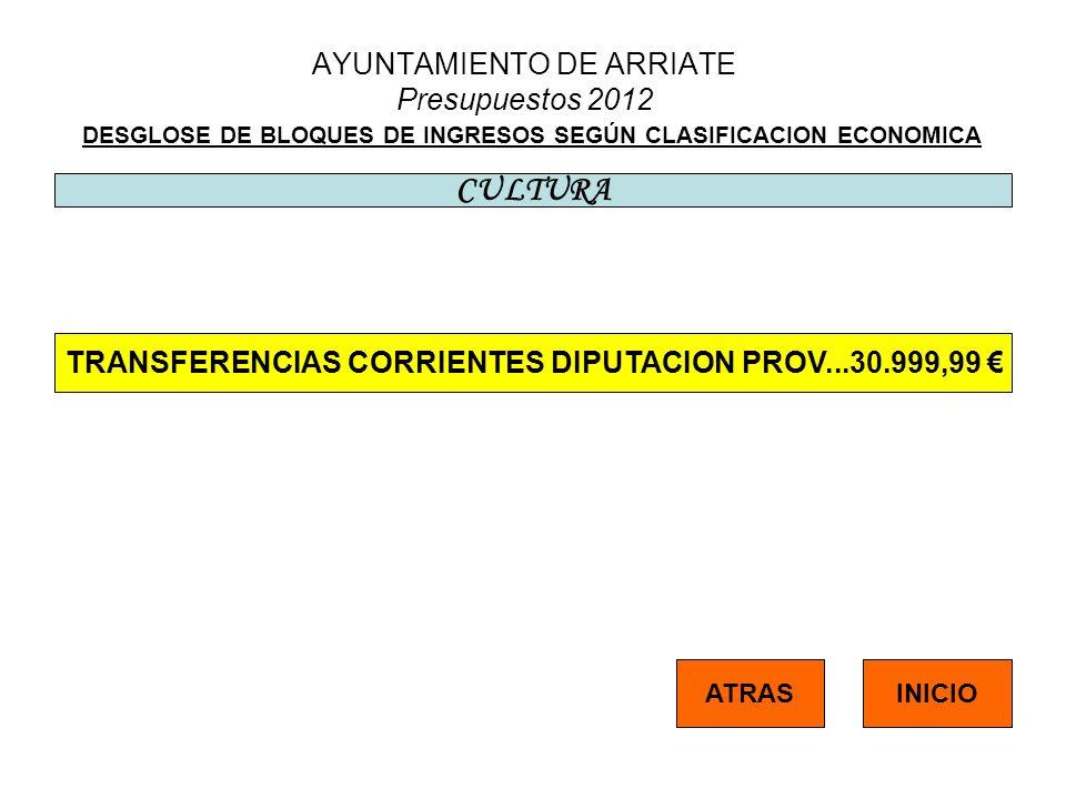 AYUNTAMIENTO DE ARRIATE Presupuestos 2012 DESGLOSE DE BLOQUES DE INGRESOS SEGÚN CLASIFICACION ECONOMICA CULTURA TRANSFERENCIAS CORRIENTES DIPUTACION PROV...30.999,99 INICIOATRAS