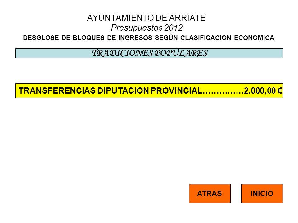 AYUNTAMIENTO DE ARRIATE Presupuestos 2012 DESGLOSE DE BLOQUES DE INGRESOS SEGÚN CLASIFICACION ECONOMICA TRADICIONES POPULARES TRANSFERENCIAS DIPUTACIO