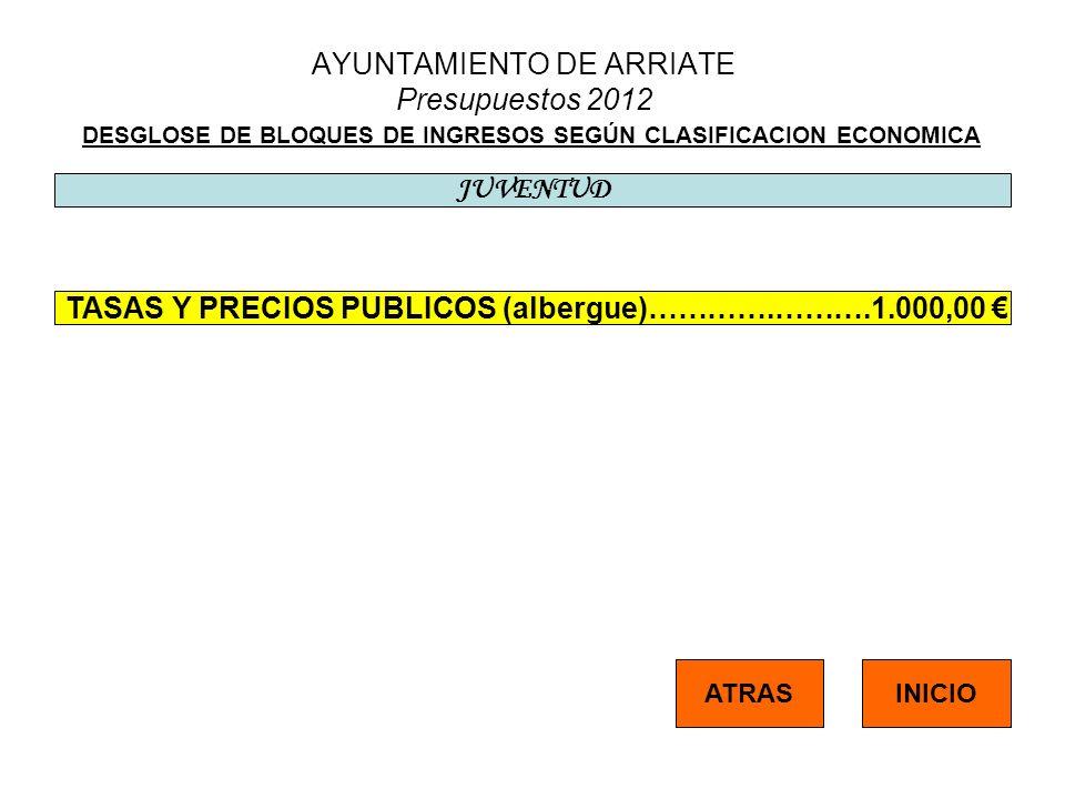 AYUNTAMIENTO DE ARRIATE Presupuestos 2012 DESGLOSE DE BLOQUES DE INGRESOS SEGÚN CLASIFICACION ECONOMICA JUVENTUD TASAS Y PRECIOS PUBLICOS (albergue)………….……….1.000,00 INICIOATRAS