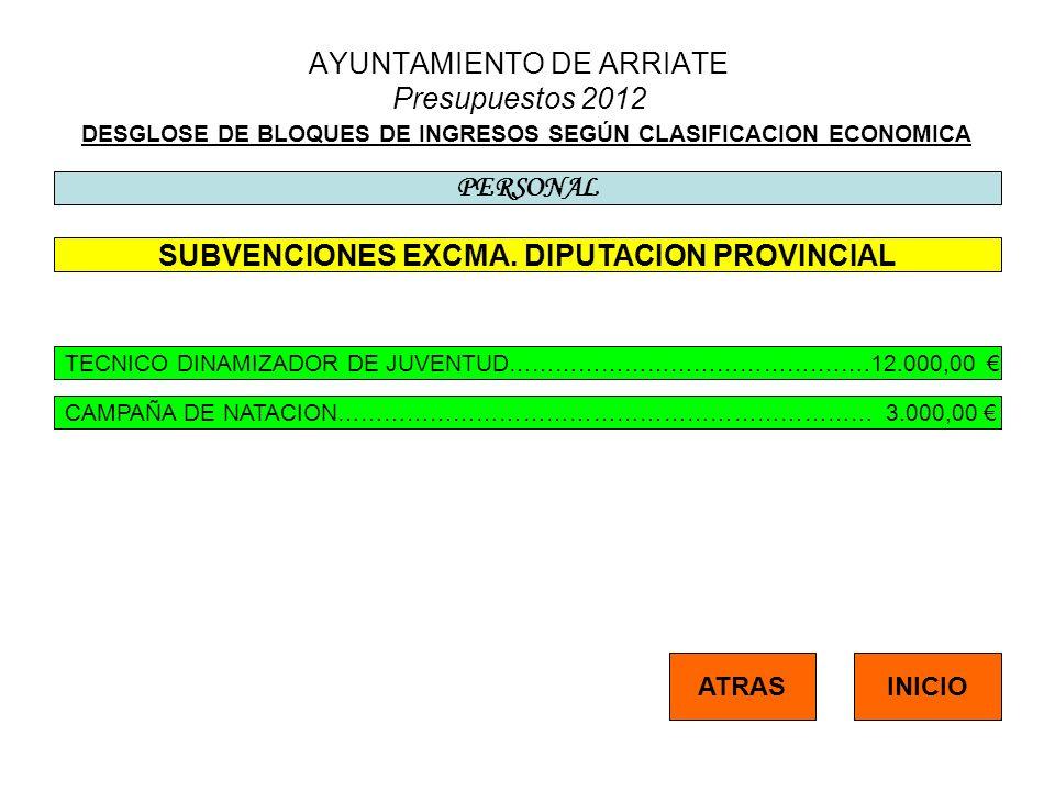 AYUNTAMIENTO DE ARRIATE Presupuestos 2012 DESGLOSE DE BLOQUES DE INGRESOS SEGÚN CLASIFICACION ECONOMICA PERSONAL SUBVENCIONES EXCMA. DIPUTACION PROVIN