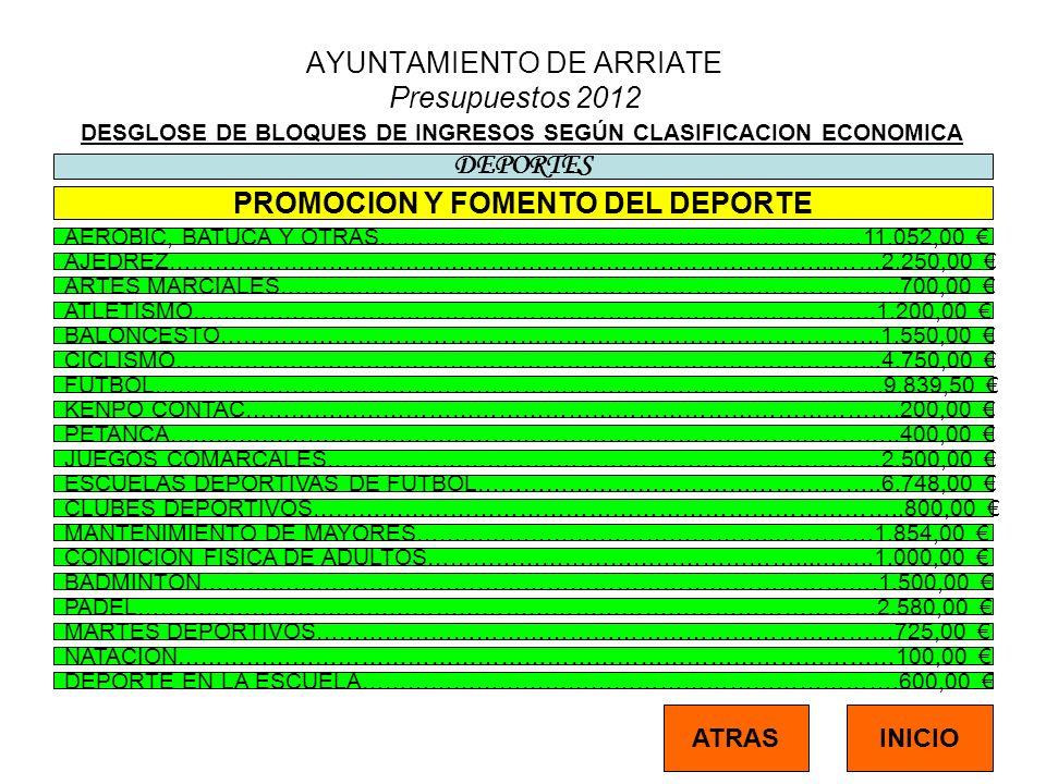 AYUNTAMIENTO DE ARRIATE Presupuestos 2012 DESGLOSE DE BLOQUES DE INGRESOS SEGÚN CLASIFICACION ECONOMICA DEPORTES PROMOCION Y FOMENTO DEL DEPORTE INICI