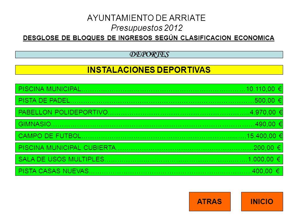 AYUNTAMIENTO DE ARRIATE Presupuestos 2012 DESGLOSE DE BLOQUES DE INGRESOS SEGÚN CLASIFICACION ECONOMICA DEPORTES INSTALACIONES DEPORTIVAS INICIO PISCI