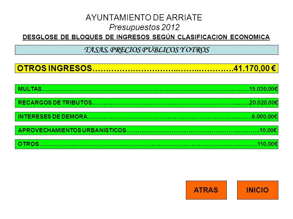 AYUNTAMIENTO DE ARRIATE Presupuestos 2012 DESGLOSE DE BLOQUES DE INGRESOS SEGÚN CLASIFICACION ECONOMICA TASAS, PRECIOS PUBLICOS Y OTROS OTROS INGRESOS