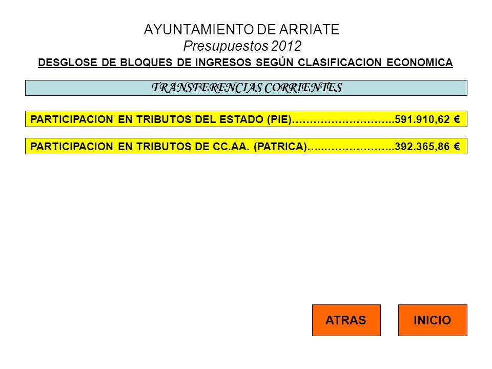 AYUNTAMIENTO DE ARRIATE Presupuestos 2012 DESGLOSE DE BLOQUES DE INGRESOS SEGÚN CLASIFICACION ECONOMICA TRANSFERENCIAS CORRIENTES PARTICIPACION EN TRIBUTOS DEL ESTADO (PIE)………………………..591.910,62 INICIOATRAS PARTICIPACION EN TRIBUTOS DE CC.AA.
