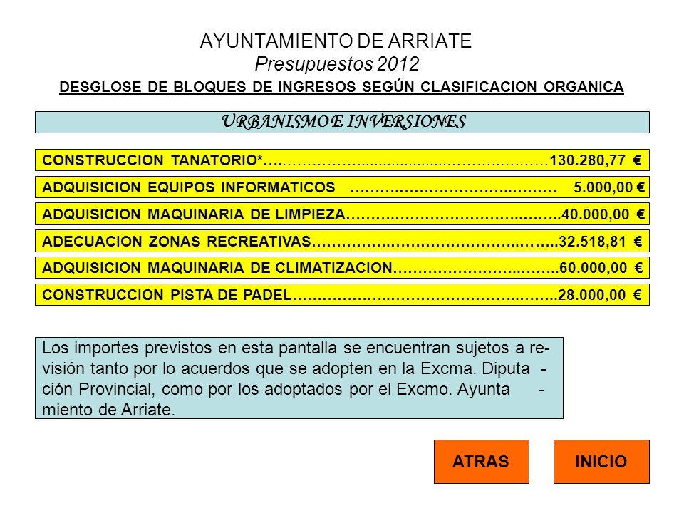 AYUNTAMIENTO DE ARRIATE Presupuestos 2012 DESGLOSE DE BLOQUES DE INGRESOS SEGÚN CLASIFICACION ORGANICA URBANISMO E INVERSIONES CONSTRUCCION TANATORIO*