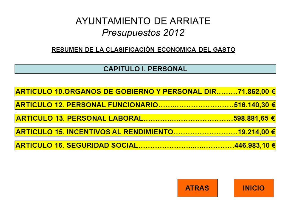 AYUNTAMIENTO DE ARRIATE Presupuestos 2012 RESUMEN DE LA CLASIFICACIÓN ECONOMICA DEL GASTO CAPITULO I. PERSONAL ATRAS INICIO ARTICULO 10.ORGANOS DE GOB