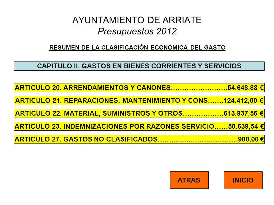 AYUNTAMIENTO DE ARRIATE Presupuestos 2012 RESUMEN DE LA CLASIFICACIÓN ECONOMICA DEL GASTO CAPITULO II. GASTOS EN BIENES CORRIENTES Y SERVICIOS ATRAS I