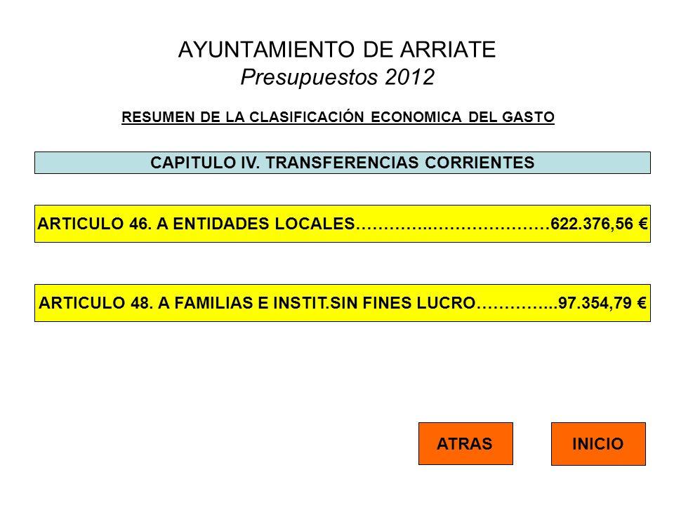 AYUNTAMIENTO DE ARRIATE Presupuestos 2012 RESUMEN DE LA CLASIFICACIÓN ECONOMICA DEL GASTO CAPITULO IV. TRANSFERENCIAS CORRIENTES ATRAS INICIO ARTICULO
