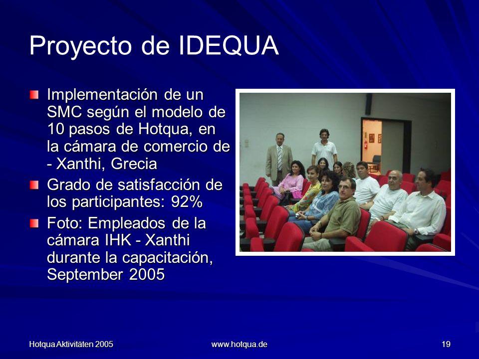 Hotqua Aktivitäten 2005 www.hotqua.de 19 Proyecto de IDEQUA Implementación de un SMC según el modelo de 10 pasos de Hotqua, en la cámara de comercio de - Xanthi, Grecia Grado de satisfacción de los participantes: 92% Foto: Empleados de la cámara IHK - Xanthi durante la capacitación, September 2005